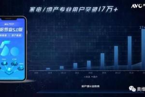 """奥维云网数据罗盘5.0全新发布 从""""前装""""到""""零售""""数据全线贯通"""